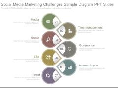Social Media Marketing Challenges Sample Diagram Ppt Slides