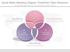 Social Media Marketing Diagram Powerpoint Slide Influencers