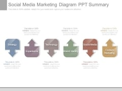 Social Media Marketing Diagram Ppt Summary