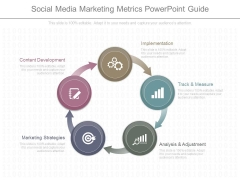 Social Media Marketing Metrics Powerpoint Guide