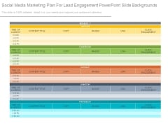 Social Media Marketing Plan For Lead Engagement Powerpoint Slide Backgrounds