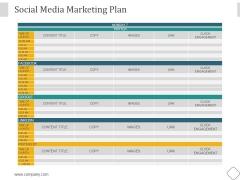 Social Media Marketing Plan Ppt PowerPoint Presentation Ideas