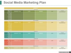 Social Media Marketing Plan Ppt PowerPoint Presentation Outline