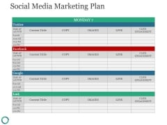 Social Media Marketing Plan Ppt PowerPoint Presentation Pictures