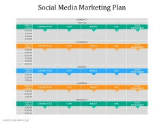 Social Media Marketing Plan Ppt PowerPoint Presentation Pictures Smartart