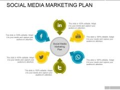 Social Media Marketing Plan Ppt PowerPoint Presentation Portfolio Design Templates