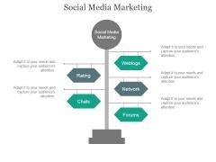 Social Media Marketing Ppt PowerPoint Presentation Deck