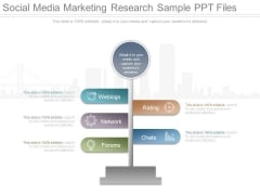 Social Media Marketing Research Sample Ppt Files