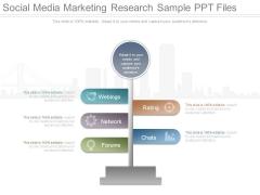 Social Media Marketing Research Sample Ppt Files