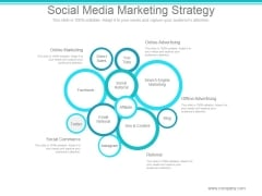 Social Media Marketing Strategy Ppt PowerPoint Presentation Graphics