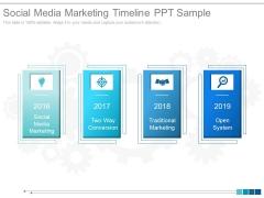 Social Media Marketing Timeline Ppt Sample