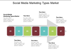 Social Media Marketing Types Market Ppt PowerPoint Presentation Professional Slides Cpb