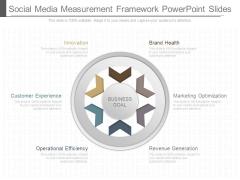 Social Media Measurement Framework Powerpoint Slides