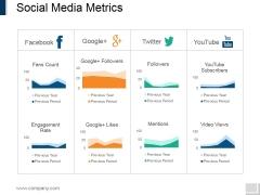 Social Media Metrics Ppt PowerPoint Presentation File Design Inspiration