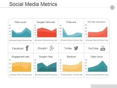 Social Media Metrics Ppt PowerPoint Presentation Gallery Background Images