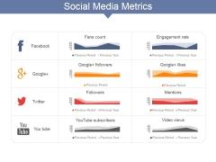 Social Media Metrics Ppt PowerPoint Presentation Gallery Graphics