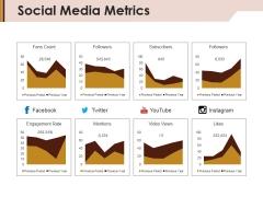 Social Media Metrics Ppt PowerPoint Presentation Ideas Graphics Example