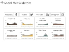Social Media Metrics Ppt PowerPoint Presentation Infographic Template Graphics Example