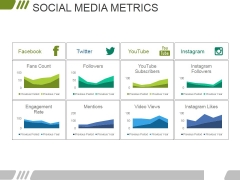 Social Media Metrics Ppt PowerPoint Presentation Infographics Gallery