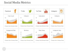 Social Media Metrics Ppt PowerPoint Presentation Layouts Designs Download