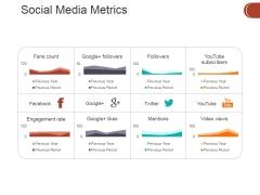 Social Media Metrics Ppt PowerPoint Presentation Portfolio Tips