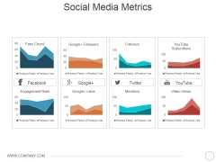 Social Media Metrics Ppt PowerPoint Presentation Professional Graphic Images
