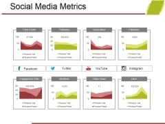 Social Media Metrics Ppt PowerPoint Presentation Styles Topics