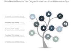 Social Media Network Tree Diagram Powerpoint Slide Presentation Tips