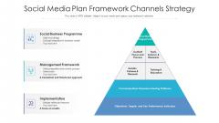 Social Media Plan Framework Channels Strategy Ppt Icon Vector PDF