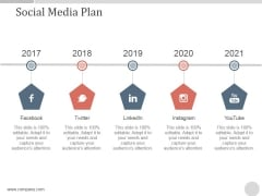 Social Media Plan Ppt PowerPoint Presentation Sample