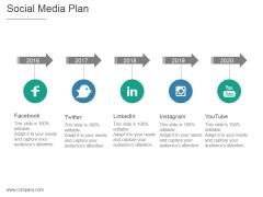 Social Media Plan Ppt PowerPoint Presentation Templates