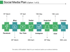 Social Media Plan Template 1 Ppt PowerPoint Presentation Infographic Template Format Ideas