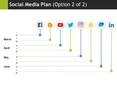 Social Media Plan Template 2 Ppt PowerPoint Presentation Infographic Template Icons