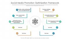 Social Media Promotion Optimization Framework Ppt Infographic Template Icon PDF