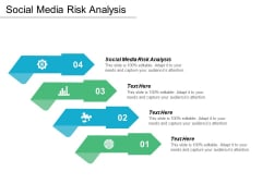 Social Media Risk Analysis Ppt PowerPoint Presentation Professional Introduction Cpb