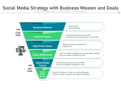 Social Media Strategy With Business Mission And Goals Ppt PowerPoint Presentation Professional Inspiration PDF