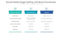 Social Media Target Setting With Brand Awareness Ppt PowerPoint Presentation File Background Designs PDF