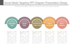 Social Media Targeting Ppt Diagram Presentation Design