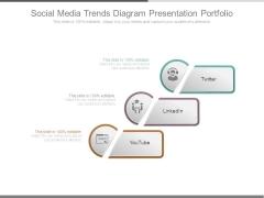 Social Media Trends Diagram Presentation Portfolio