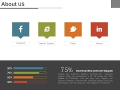 Social Media Users Of Company Powerpoint Slides