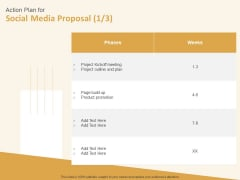 Social Network Action Plan For Social Media Proposal Project Ppt Layouts Diagrams PDF