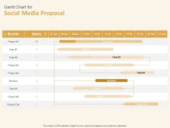 Social Network Gantt Chart For Social Media Proposal Revision Ppt Pictures Ideas PDF