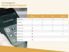 Social Network Our Packages For Social Media Proposal Silver Ppt Infographic Template Slide Download PDF