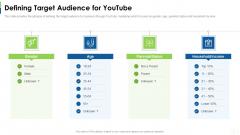 Social Platform As Profession Defining Target Audience For Youtube Ppt Infographics Slide Portrait PDF