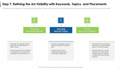 Social Platform As Profession Step 7 Refining The Ad Visibility With Keywords Topics And Placements Elements PDF