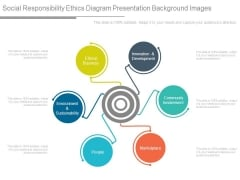 Social Responsibility Ethics Diagram Presentation Background Images