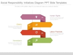 Social Responsibility Initiatives Diagram Ppt Slide Templates