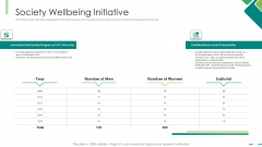 Society Wellbeing Initiative Ppt File Graphics Template PDF