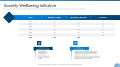 Society Wellbeing Initiative Ppt Summary Example Introduction PDF