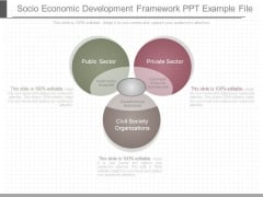 Socio Economic Development Framework Ppt Example File